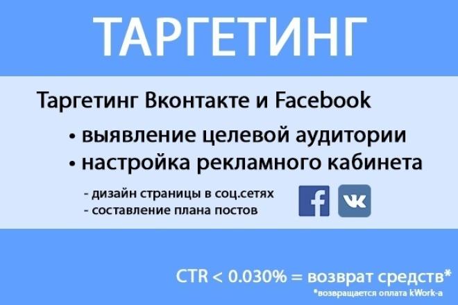 Настраиваю таргетинговую рекламуПродвижение в социальных сетях<br>• Знакомимся • Оговариваем бюджет • Согласуем рекламный кабинет на оговоренное время • Начинаем работать • Вносим поправки (если нужно) ===== • Обмениваемся положительными отзывами, если заслужили :) • Возвращаю средства, если CTR менее 0.030%<br>