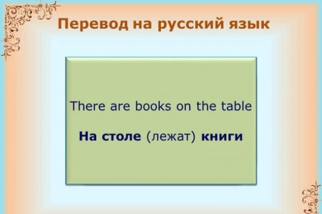 Переведу текст с английского на русский язык 1 - kwork.ru