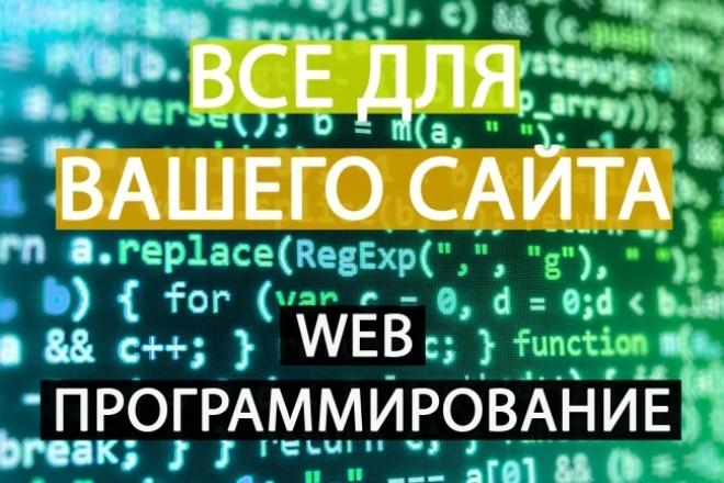 Доработка/Плагины/Cкрипты для сайта 1 - kwork.ru