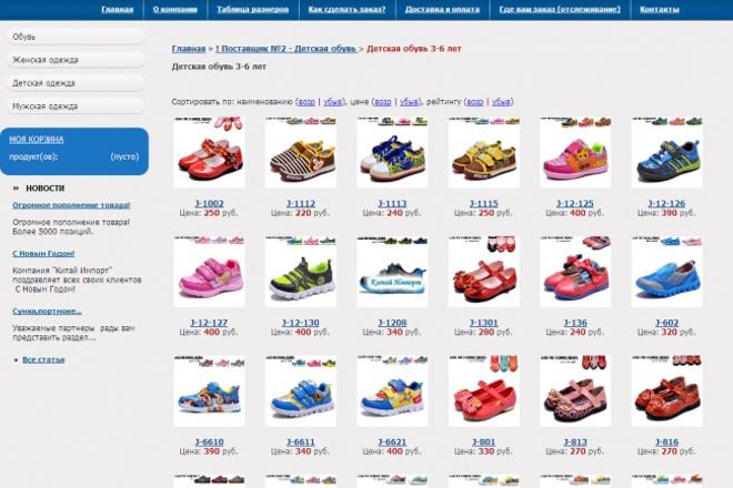 заполню карточки товаров на Вашем сайте 1 - kwork.ru
