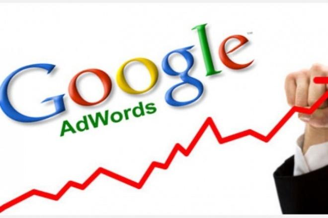 Настрою рекламу в Adwords 1 - kwork.ru