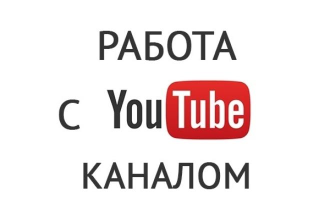 Добавлю и оптимизирую ваши видео на YouTube. 1 - kwork.ru