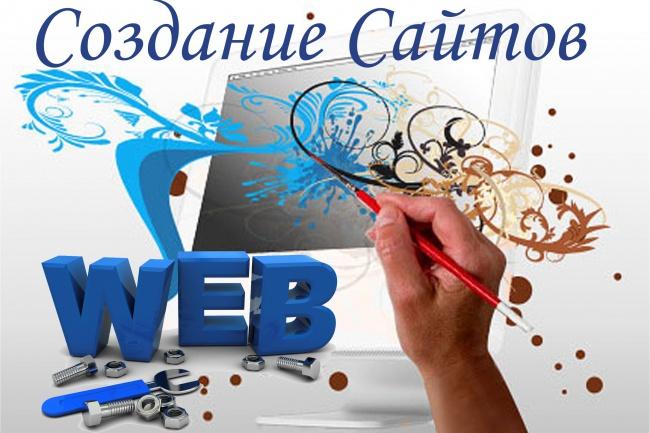 Сделаю сайт на html+css 1 - kwork.ru