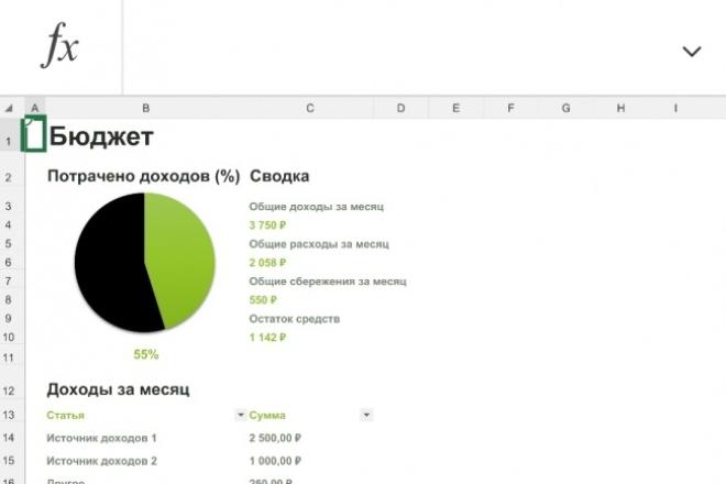 Автоматизирую Ваши данные в ExcelПрограммы для ПК<br>Формирование таблиц, обработка и автоматизация Ваших данных, формулы, связка файлов, расчеты показателей<br>