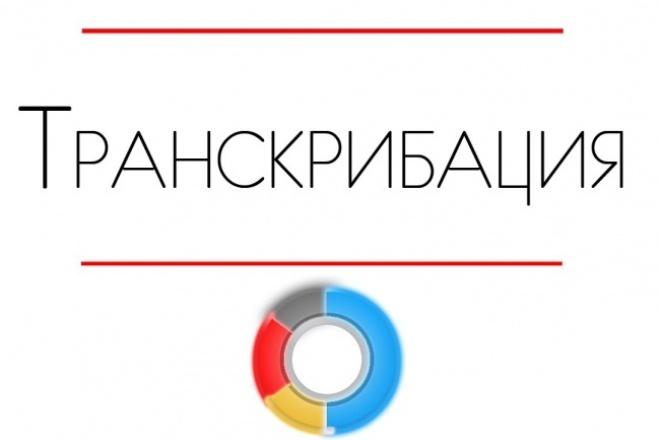 Перевод аудиоматериала в текст 1 - kwork.ru