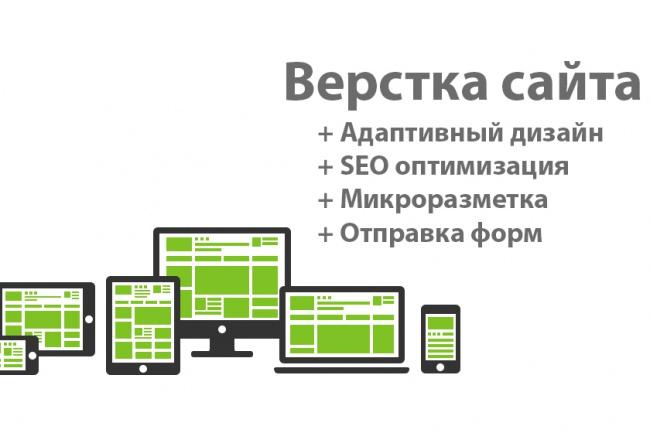 Адаптивная верстка 1 - kwork.ru