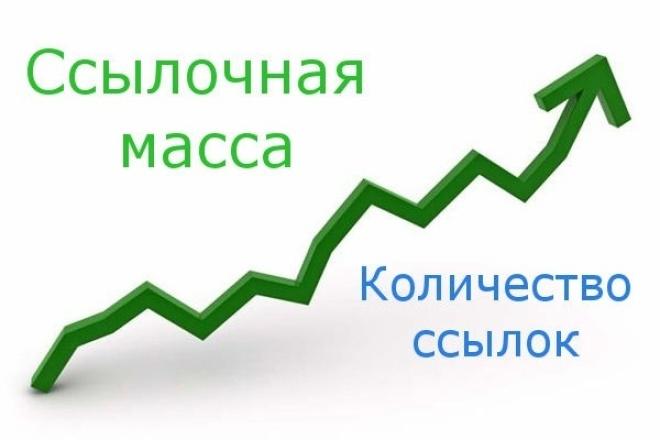 8 качественных ссылок в системе ответов Mail.ruСсылки<br>Всем известно что ссылочная масса по-прежнему играет важную роль при ранжировании сайта в поисковых системах. Но ссылочная масса будет работать если она будет по настоящему качественная и естественная. Если сайт популярный, то о нём пишут сами пользователи на разнообразных ресурсах и я вам в этом помогу. В сервисе ответов Ответы@Mail.ru я вручную выберу вопрос по вашей в теме и размещу в ней текст в качестве ответа с ссылкой на ваш сайт. Вставляю максимально естественно как рекомендацию, которая должна реально отвечать на вопрос пользователя, или помочь ему в поиске ответа. Вашему сайту: Рост позиций по НЧ, СЧ и ВЧ запросам Ускорение индексации Защиту от санкций поисковых систем (вроде «минусинка» или «пингвина») Разбавить имеющуюся ссылочную массу (крайне актуально для сайтов, которые делали платные прогоны) Привлечь дополнительный трафик на сайт Если Вы хотите получить больше ссылок на свой сайт с ресурса Ответы@Mail.ru (например, на разные страницы), то включите в заказ дополнительные опции (см. ниже).<br>