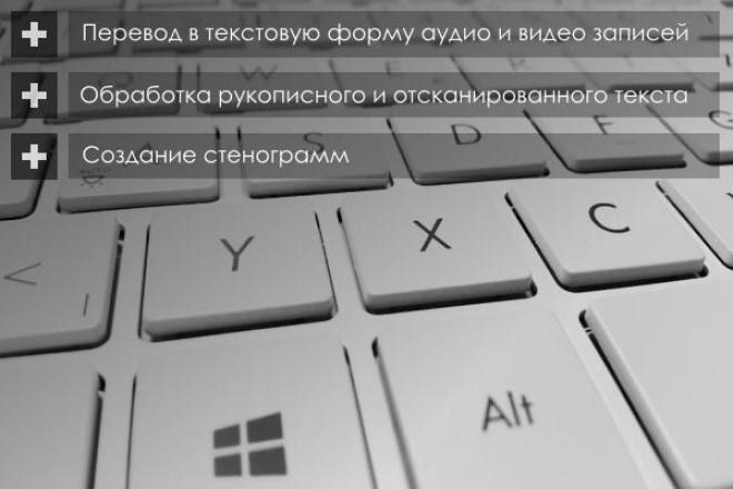 Транскрибация аудио и видео контента в текст 1 - kwork.ru