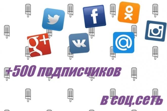 500 живых подписчиков в вашу соц.сетьПродвижение в социальных сетях<br>Обеспечу 500 живых подписчиков +50 подписчиков, так как 10 % со временем могут отписаться. Профиль соц.сети должен быть открыт. Социальные сети: odnoklassniki, facebook, youtube, twitter, instagram.<br>
