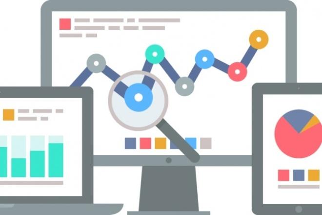 Проведу аудит рекламных кампаний в Google Adwords и Яндекс ДиректКонтекстная реклама<br>Проведу грамотный аудит РК в аккаунтах по всем параметрам. Напишу рекомендации по улучшению кампаний.<br>