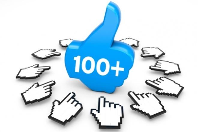 """100+ социальных сигналов """"поделиться"""" в твиттере 1 - kwork.ru"""