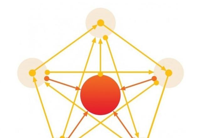 Перелинковка сайтаВнутренняя оптимизация<br>Проведу внутреннюю перелинковку на сайте, CMS WordPress: - для увеличения времени, проведенного посетителями на сайте. - для продвижения страниц сайта в ТОП поисковых систем Яндекс и Гугл. - для повышения конверсии в интернет-магазинах. - для повышения информативности сайта для посетителей. Сделаю грамотно, быстро и качественно. Есть большой опыт по настройке перелинковки на сайтах. В подарок: проверю корректность заполнения тегов тайтл, дискрипшн и заголовков на страницах.<br>