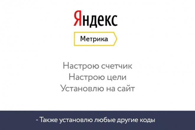 ЯндексМетрика - установлю код и настрою цели. + любые счетчики 1 - kwork.ru