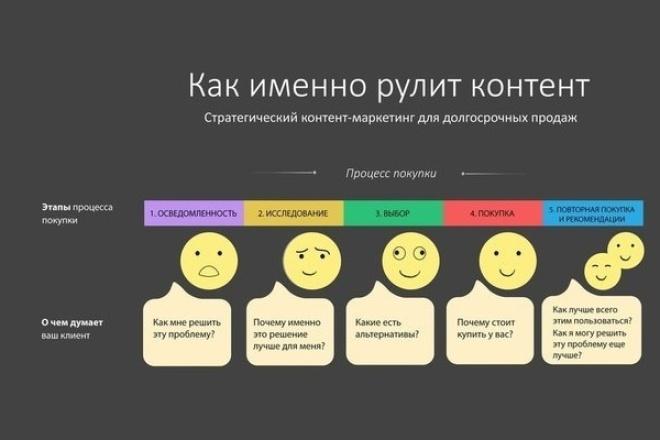Тексты для контент-маркетинга - доверие клиентов + эффективные продажи 1 - kwork.ru
