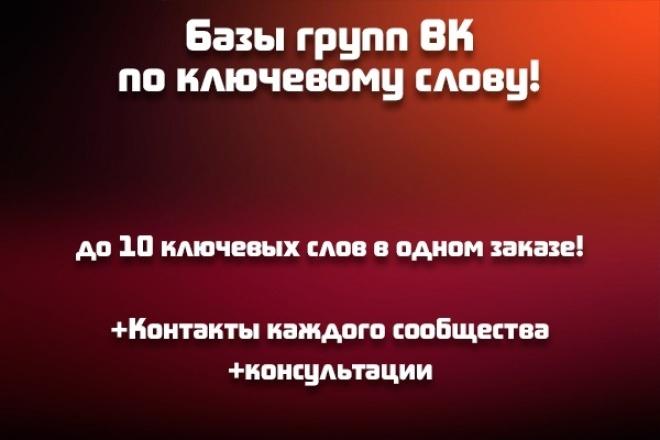 соберу базу контактов сообществ ВК 1 - kwork.ru