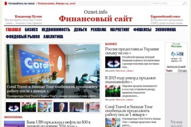 Продам автонаполняемый новостной сайт 15 16 - kwork.ru