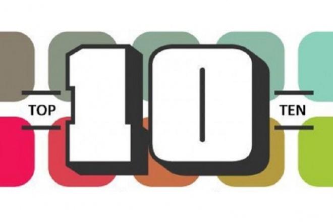 проконсультирую для продвижения запроса в топ-10 1 - kwork.ru