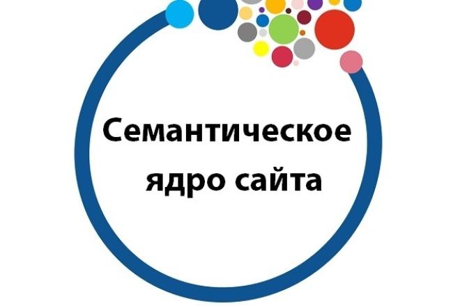 Соберу семантическое ядро 1 - kwork.ru