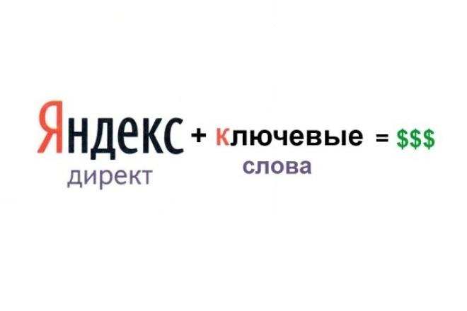 Создам и настрою рекламную кампанию в яндекс директ поиске и РСЯ 1 - kwork.ru