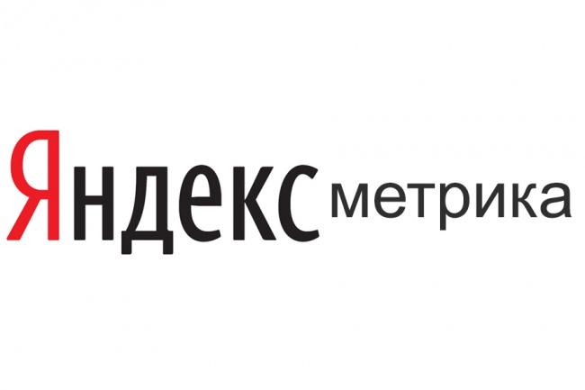 Установлю счетчик Яндекс.Метрики и Google Analytics 1 - kwork.ru