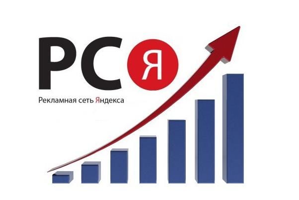 Настрою рекламную компанию РСЯ+ А Б тест 3 картинок, 3 текстов 1 - kwork.ru