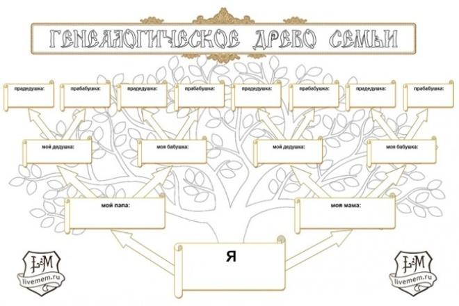 Нарисую в MSWord генеалогическое деревоИнтересное и необычное<br>В программе Microsoft Office Word или Paint нарисую генеалогическое дерево по Вашим данным. Выполню быстро и качественно.<br>