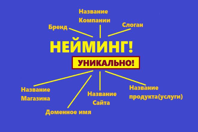 Разработаю название торговой марки 1 - kwork.ru