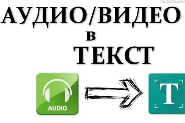 Расшифровка аудио видеозаписей, опыт работы 2 года, конфиденциальноНабор текста<br>Расшифровка (транскрибирование) аудио, видеозаписей. Составление стенограмм с таймингом, корректировка и редактирование итогового материала. Этапы работы: 1 Копирование материала. 2 Эквализация и наложение фильтров на копию записи для более чёткого выделения голоса в случае плохого исходного материала. 3 Фиксирование речи в текстовом формате 1 человека или с разделением по ролям. 4 Корректировка (по желанию) 5 Создание стенограммы с таймингом. (по желанию). Данным видом деятельности занимаюсь более 2-х лет, прекрасно владею спец. программами для успешной работы.<br>