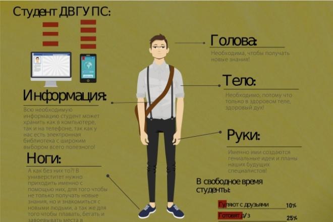 сделаю небольшую инфографику 2 - kwork.ru