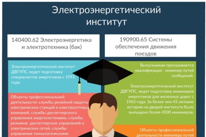 сделаю небольшую инфографику 3 - kwork.ru