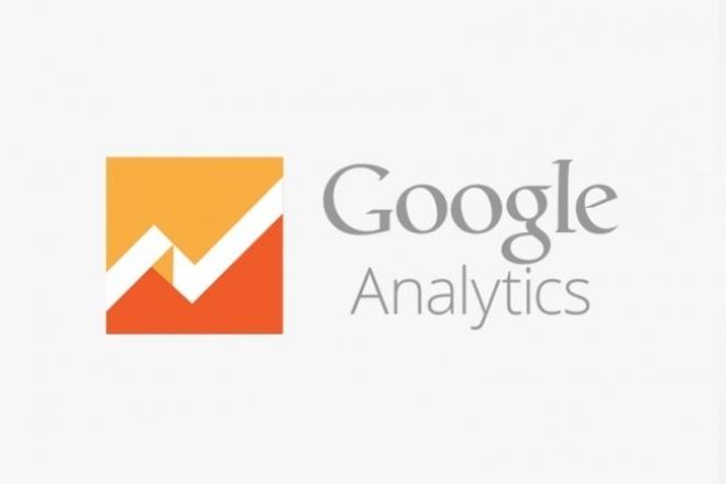 Профессиональная аналитика Google 1 - kwork.ru