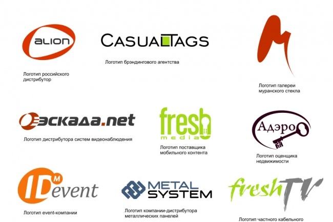 Создам сочный логотип 1 - kwork.ru