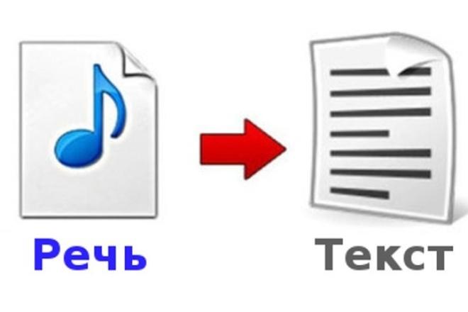 Расшифрую аудио- или видеозапись 1 - kwork.ru