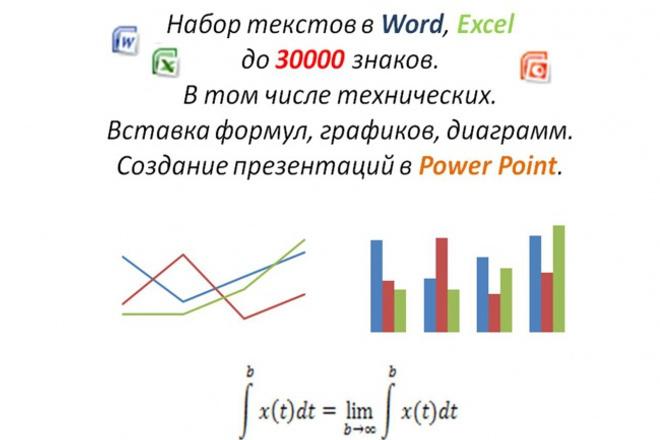 Наберу текст, в том числе технический в Word, Excel 1 - kwork.ru