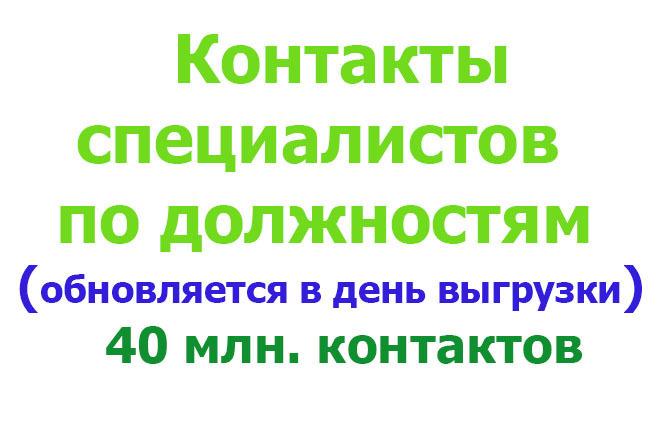 Контакты специалистов по должностям 1 - kwork.ru