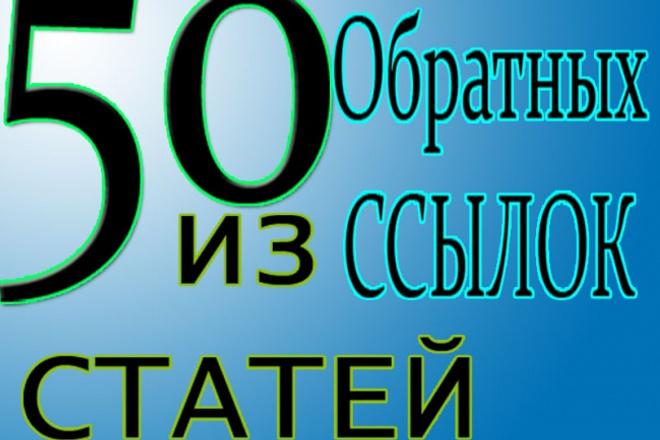 Размещу вашу статью на 50 сайтах 1 - kwork.ru