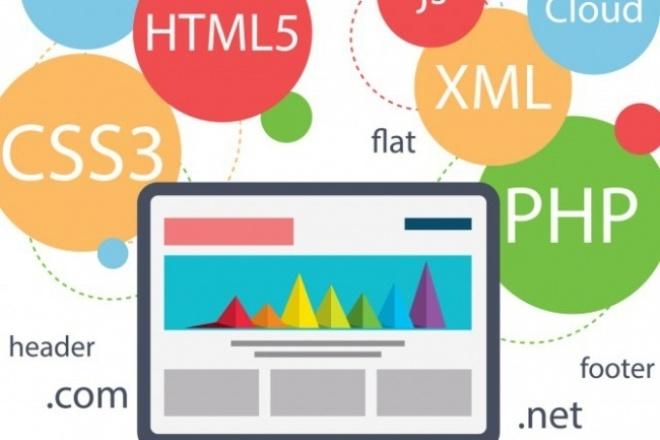 Вёрстка адаптивного шаблона из PSD макета в html CSS JqueryВерстка и фронтэнд<br>Вёрстка адаптивного шаблона из PSD макета в html+CSS+Jquery Или сверстаю сайт на ваш выбор. А так же создание Landing Page по технологии 4U<br>