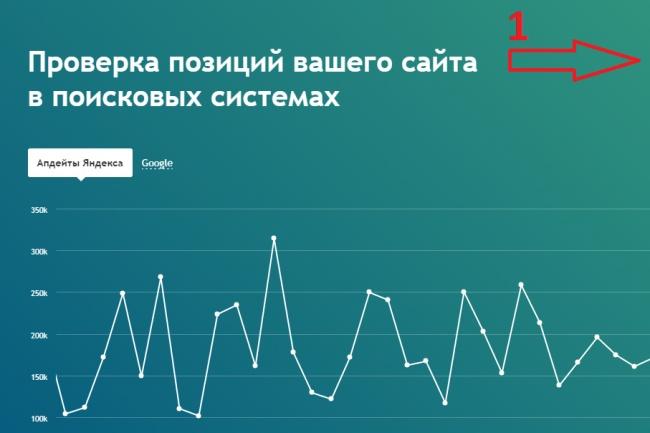 Подключу скрипт проверки Ваших позиций 1 - kwork.ru