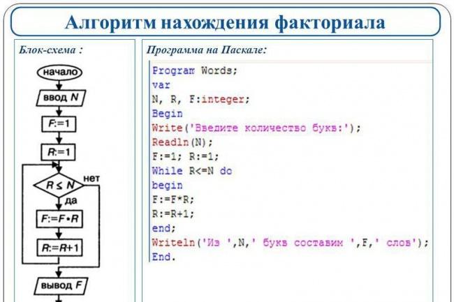 Контрольные работы по информатикеРепетиторы<br>Выполню контрольные работы по информатике. Написание программ, переводы с одной системы счисления в другую.<br>
