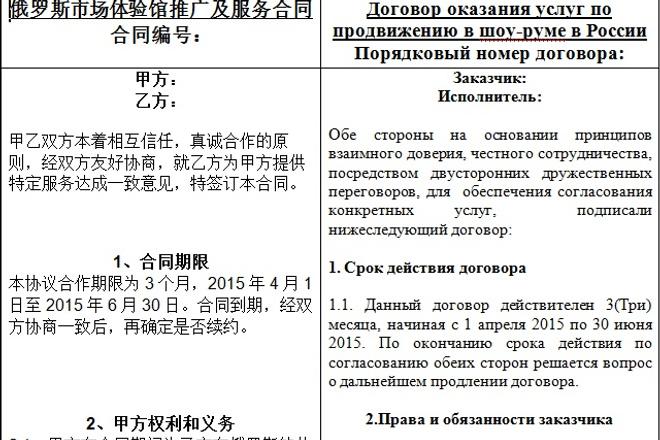 Переведу с китайского языка 1 - kwork.ru