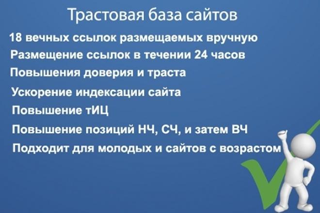 18 ссылок. Ручное размещение на трастовых сайтах 1 - kwork.ru