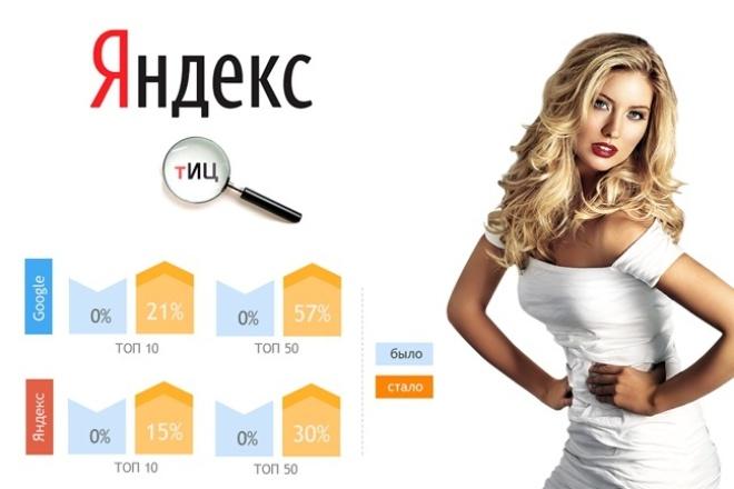 10 вечных трастовых ссылок для женских сайтов 1 - kwork.ru