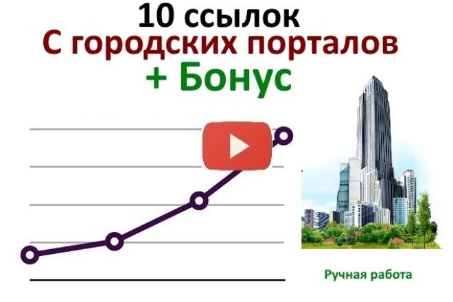 10 жирных ссылок с городских порталов + бонус 1 - kwork.ru