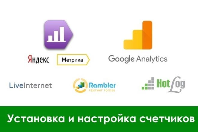 Установлю и настрою счетчики и аналитику для сайта 1 - kwork.ru
