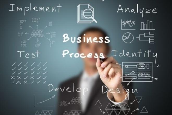 Анализ бизнес-процессов отдельно взятого структурного подразделения 1 - kwork.ru