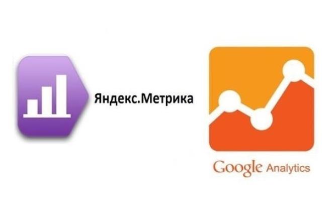 Добавление на сайт Яндекс Метрики и Google Analytics 1 - kwork.ru