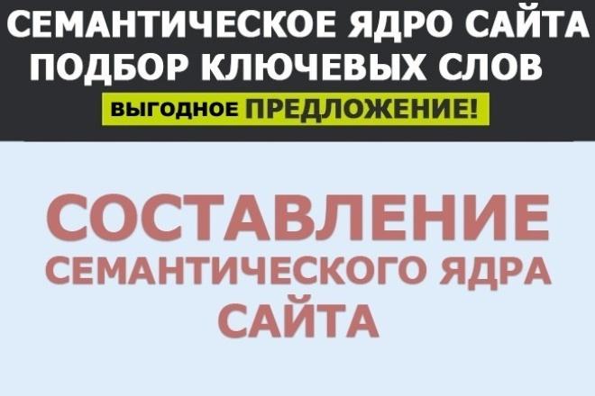 Семантическое ядро для директа/сайта (до 30000 ключевых фраз) 1 - kwork.ru