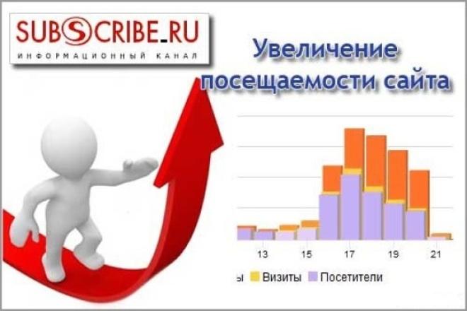 Размещу анонсы новостей/статей в Subscribe 1 - kwork.ru