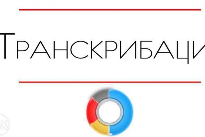 Сделаю транскрибацию аудио- видео записи 1 - kwork.ru