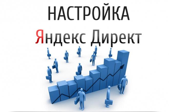 Создание и настройка рекламной кампании в Яндекс Директ (70 запросов) 1 - kwork.ru